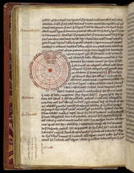 William of Conches, 'Tract on Philosophy and Man', in an Astronomical Miscellany f.116v